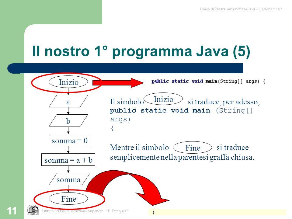 11 Il nostro 1° programma Java (5) Inizio a somma = 0 somma = a + b b somma Fine Corso di Programmazione in Java – Lezione n° 02 Istituto Statale di I