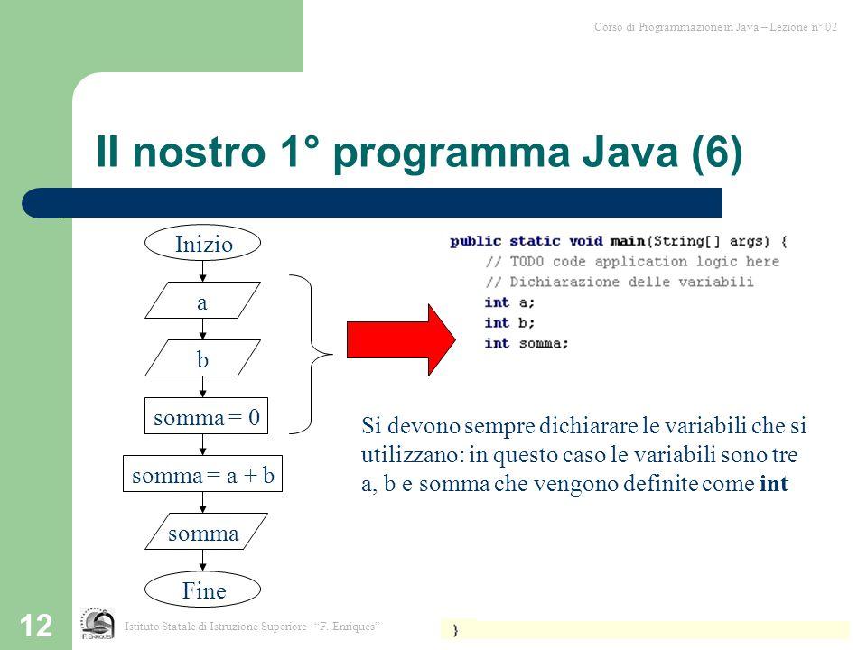 """12 Inizio a somma = 0 somma = a + b b somma Fine Corso di Programmazione in Java – Lezione n° 02 Istituto Statale di Istruzione Superiore """"F. Enriques"""