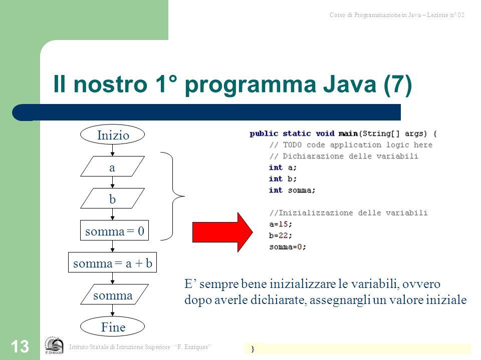 """13 Il nostro 1° programma Java (7) Inizio a somma = 0 somma = a + b b somma Fine Istituto Statale di Istruzione Superiore """"F. Enriques"""" E' sempre bene"""