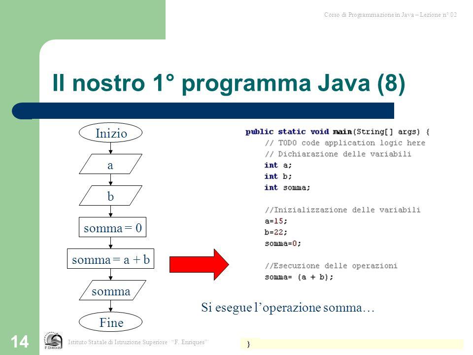 """14 Inizio a somma = 0 somma = a + b b somma Fine Istituto Statale di Istruzione Superiore """"F. Enriques"""" Corso di Programmazione in Java – Lezione n° 0"""