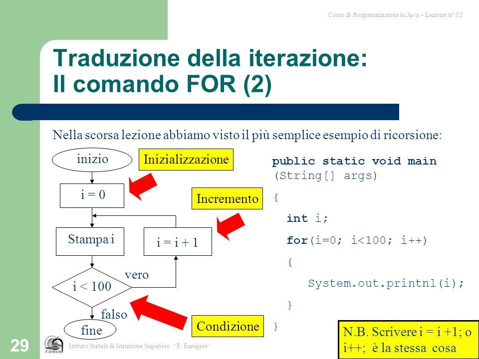 29 Nella scorsa lezione abbiamo visto il più semplice esempio di ricorsione: Traduzione della iterazione: Il comando FOR (2) Corso di Programmazione i