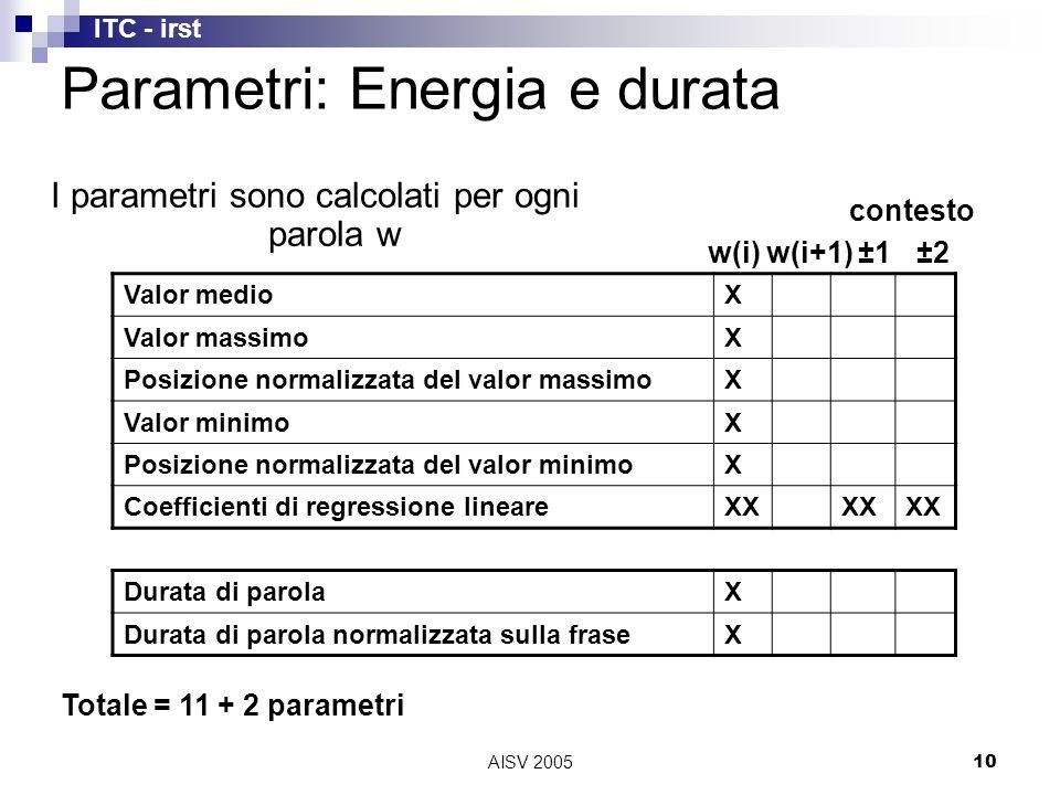 ITC - irst AISV 200510 Valor medioX Valor massimoX Posizione normalizzata del valor massimoX Valor minimoX Posizione normalizzata del valor minimoX Coefficienti di regressione lineareXX Durata di parolaX Durata di parola normalizzata sulla fraseX contesto w(i)w(i+1)±1±2 I parametri sono calcolati per ogni parola w Totale = 11 + 2 parametri Parametri: Energia e durata