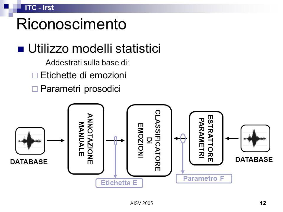 ITC - irst AISV 200512 Riconoscimento CLASSIFICATORE Di EMOZIONI DATABASE ESTRATTORE PARAMETRI Parametro F ANNOTAZIONE MANUALE DATABASE Etichetta E Utilizzo modelli statistici Addestrati sulla base di:  Etichette di emozioni  Parametri prosodici