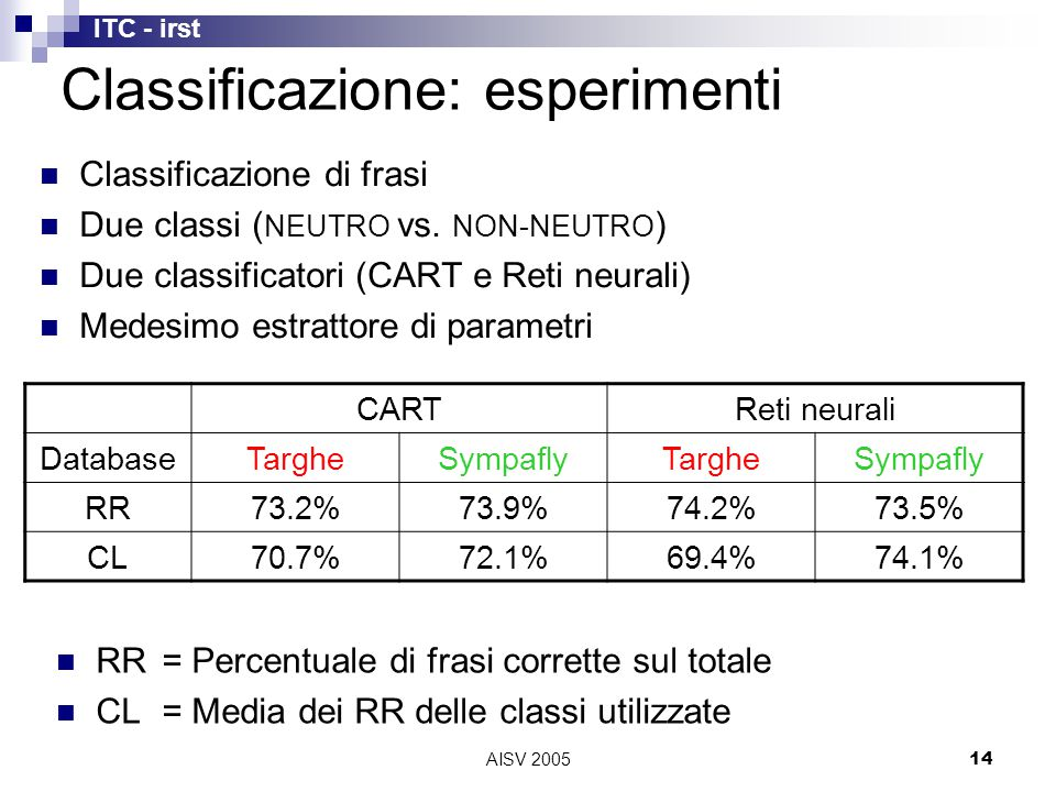 ITC - irst AISV 200514 Classificazione di frasi Due classi ( NEUTRO vs.