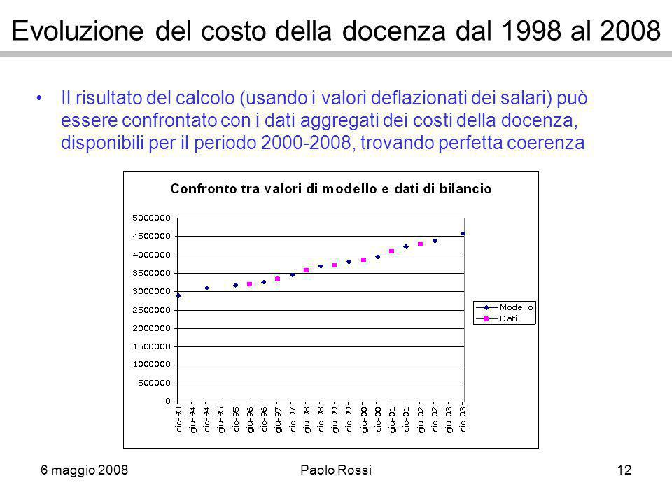 6 maggio 2008Paolo Rossi12 Evoluzione del costo della docenza dal 1998 al 2008 Il risultato del calcolo (usando i valori deflazionati dei salari) può essere confrontato con i dati aggregati dei costi della docenza, disponibili per il periodo 2000-2008, trovando perfetta coerenza