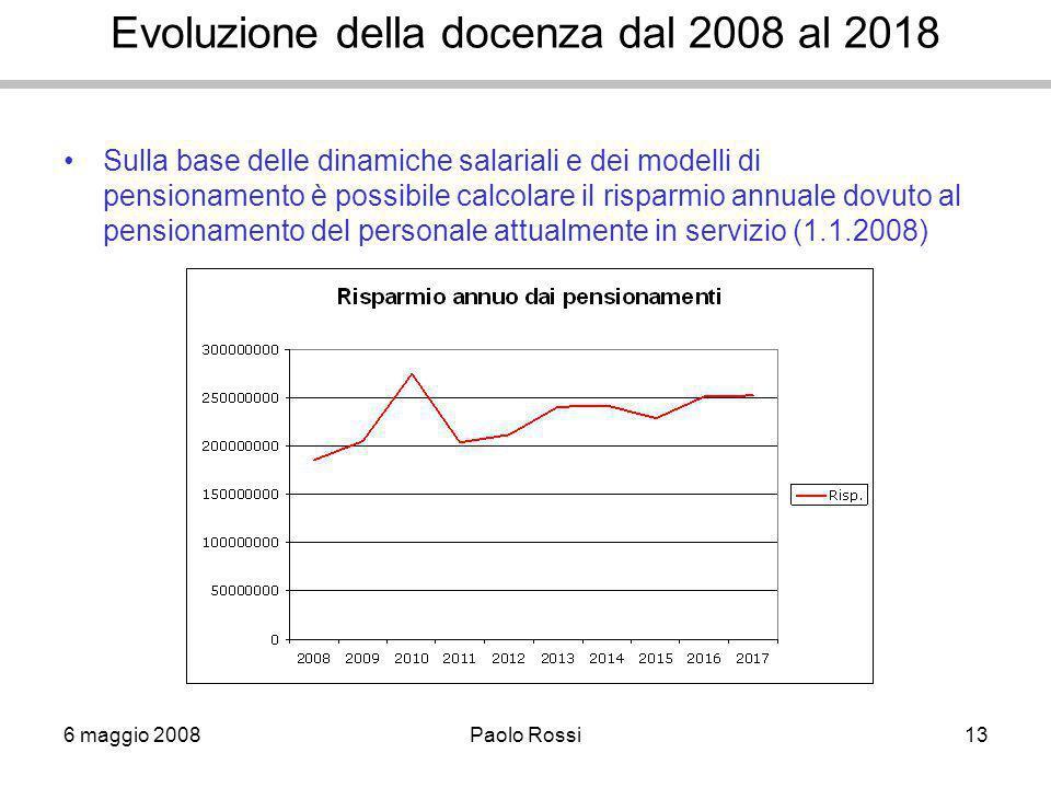 6 maggio 2008Paolo Rossi13 Evoluzione della docenza dal 2008 al 2018 Sulla base delle dinamiche salariali e dei modelli di pensionamento è possibile calcolare il risparmio annuale dovuto al pensionamento del personale attualmente in servizio (1.1.2008)