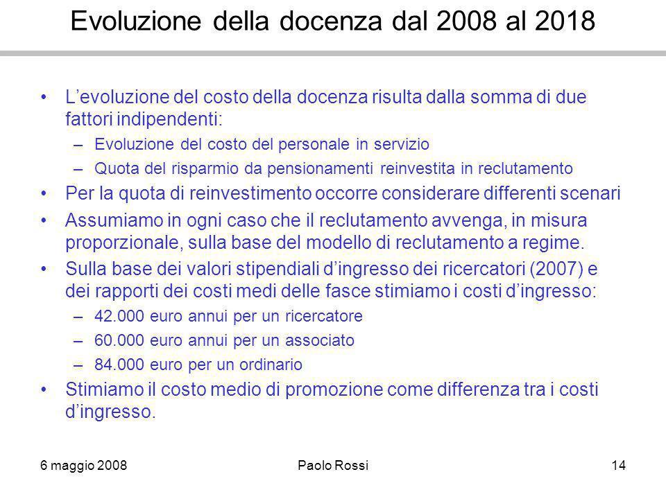 6 maggio 2008Paolo Rossi14 Evoluzione della docenza dal 2008 al 2018 L'evoluzione del costo della docenza risulta dalla somma di due fattori indipende