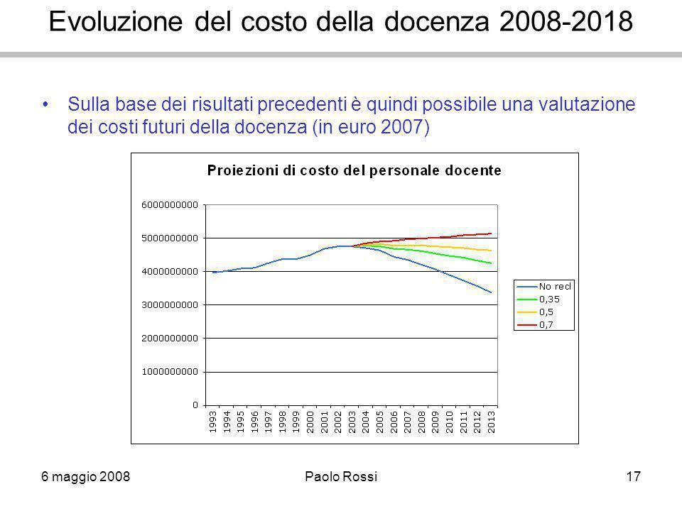 6 maggio 2008Paolo Rossi17 Evoluzione del costo della docenza 2008-2018 Sulla base dei risultati precedenti è quindi possibile una valutazione dei costi futuri della docenza (in euro 2007)
