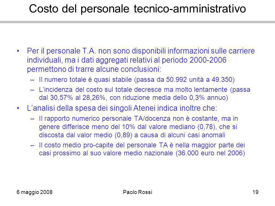 6 maggio 2008Paolo Rossi19 Costo del personale tecnico-amministrativo Per il personale T.A. non sono disponibili informazioni sulle carriere individua