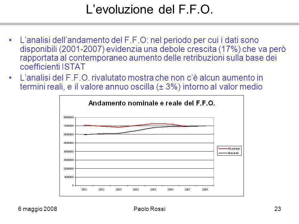 6 maggio 2008Paolo Rossi23 L'evoluzione del F.F.O. L'analisi dell'andamento del F.F.O: nel periodo per cui i dati sono disponibili (2001-2007) evidenz