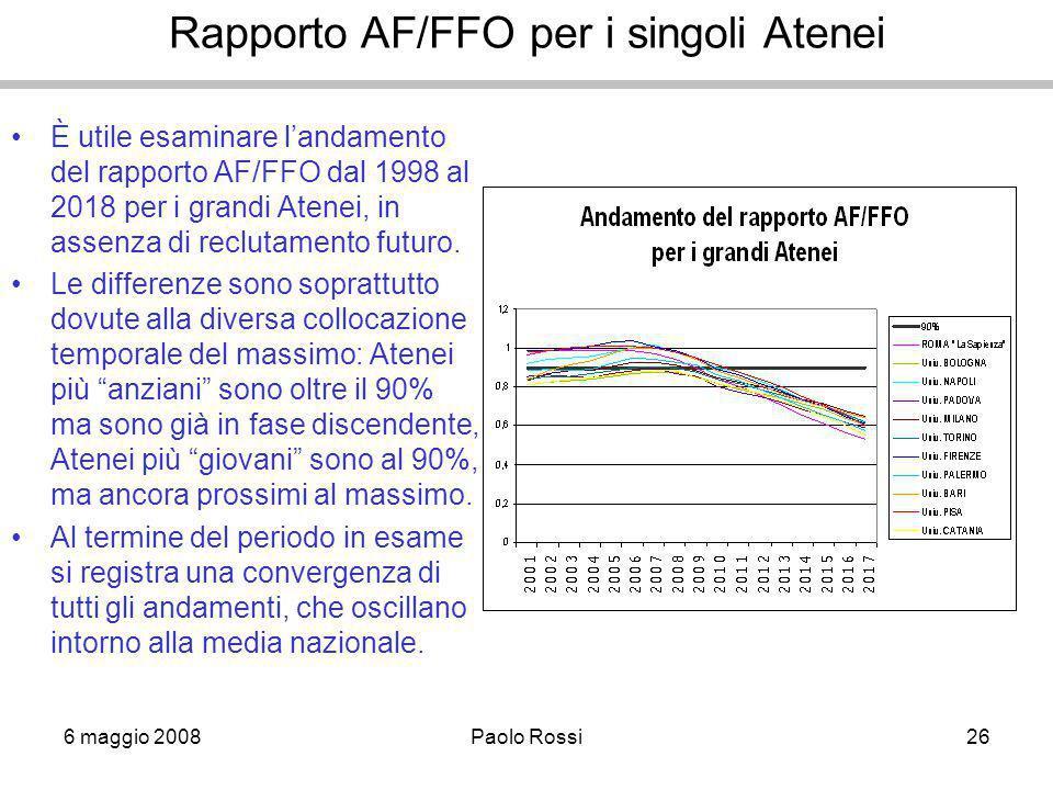 6 maggio 2008Paolo Rossi26 Rapporto AF/FFO per i singoli Atenei È utile esaminare l'andamento del rapporto AF/FFO dal 1998 al 2018 per i grandi Atenei, in assenza di reclutamento futuro.