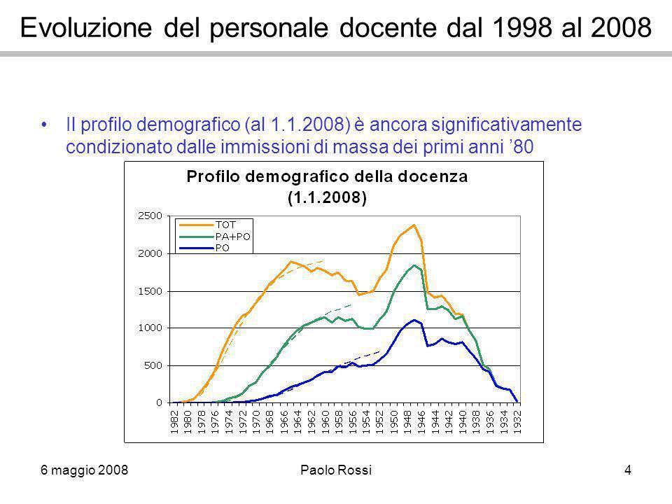 6 maggio 2008Paolo Rossi4 Evoluzione del personale docente dal 1998 al 2008 Il profilo demografico (al 1.1.2008) è ancora significativamente condizionato dalle immissioni di massa dei primi anni '80