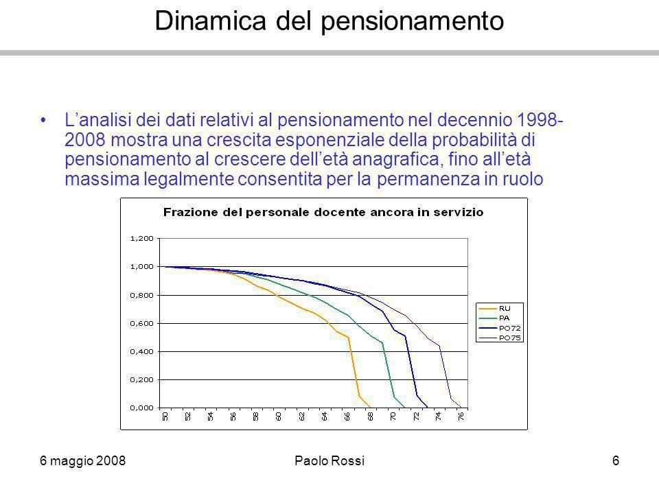 6 maggio 2008Paolo Rossi6 Dinamica del pensionamento L'analisi dei dati relativi al pensionamento nel decennio 1998- 2008 mostra una crescita esponenziale della probabilità di pensionamento al crescere dell'età anagrafica, fino all'età massima legalmente consentita per la permanenza in ruolo