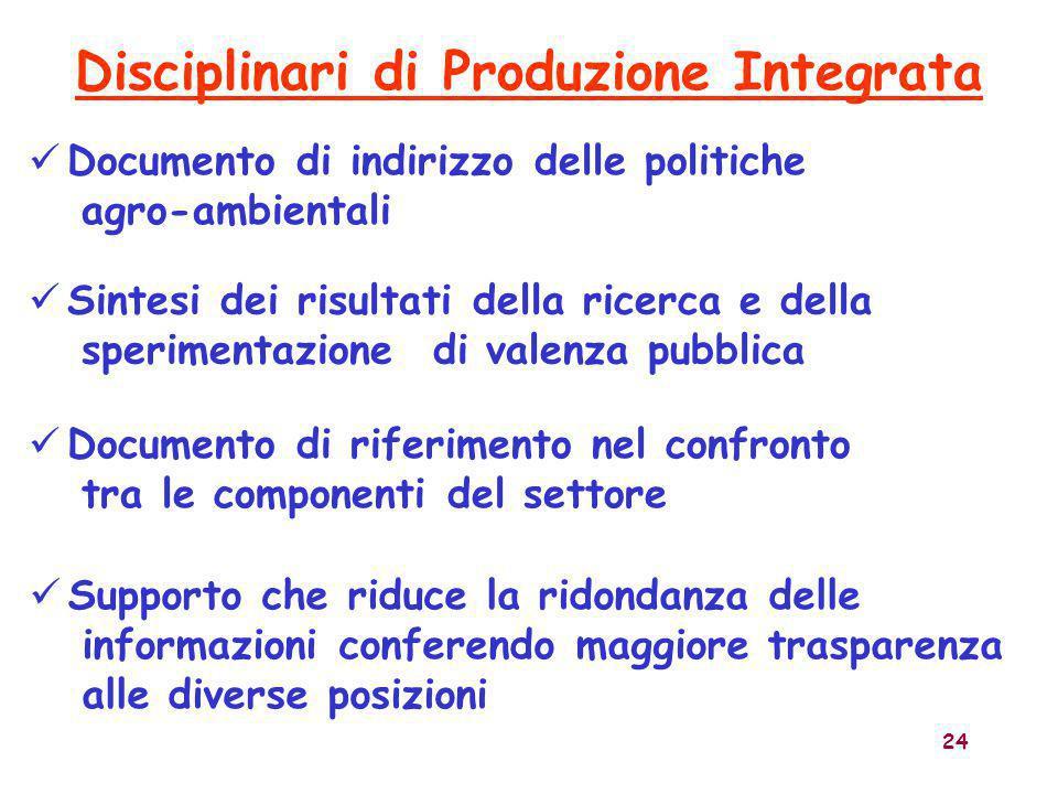 24 Documento di indirizzo delle politiche agro-ambientali Sintesi dei risultati della ricerca e della sperimentazione di valenza pubblica Documento di