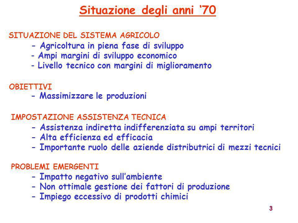 3 Situazione degli anni '70 SITUAZIONE DEL SISTEMA AGRICOLO OBIETTIVI IMPOSTAZIONE ASSISTENZA TECNICA PROBLEMI EMERGENTI - Agricoltura in piena fase d