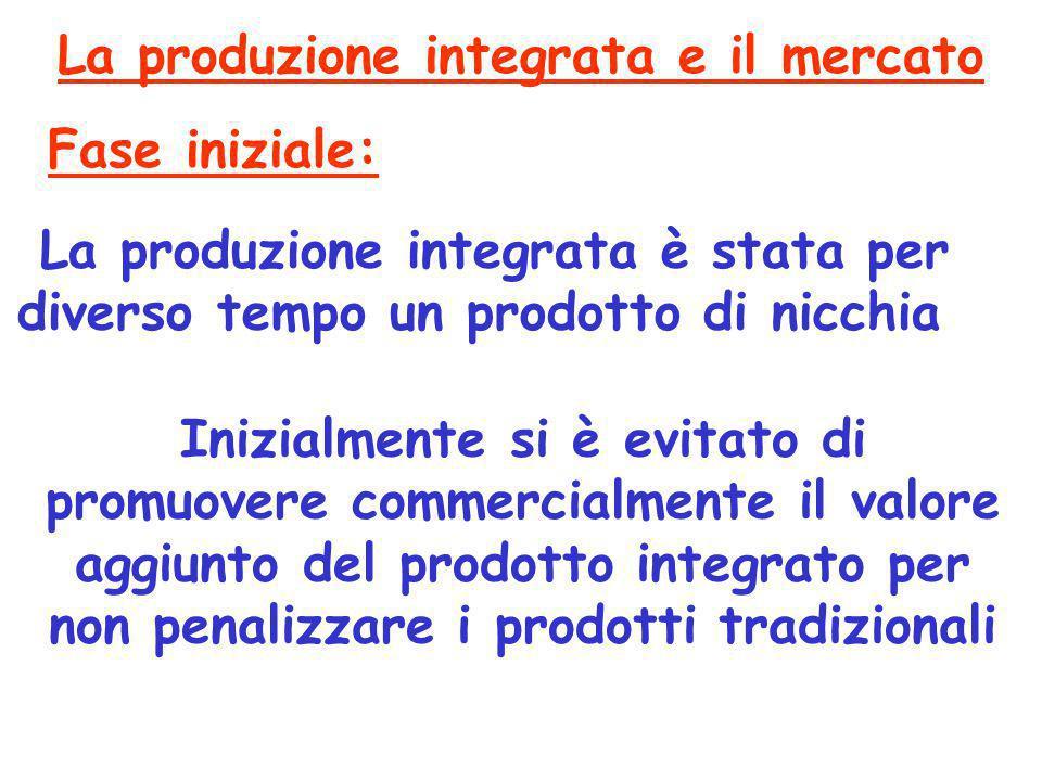 La produzione integrata e il mercato Fase iniziale: La produzione integrata è stata per diverso tempo un prodotto di nicchia Inizialmente si è evitato