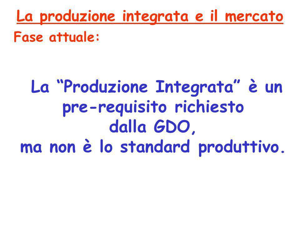 """La """"Produzione Integrata"""" è un pre-requisito richiesto dalla GDO, ma non è lo standard produttivo. La produzione integrata e il mercato Fase attuale:"""