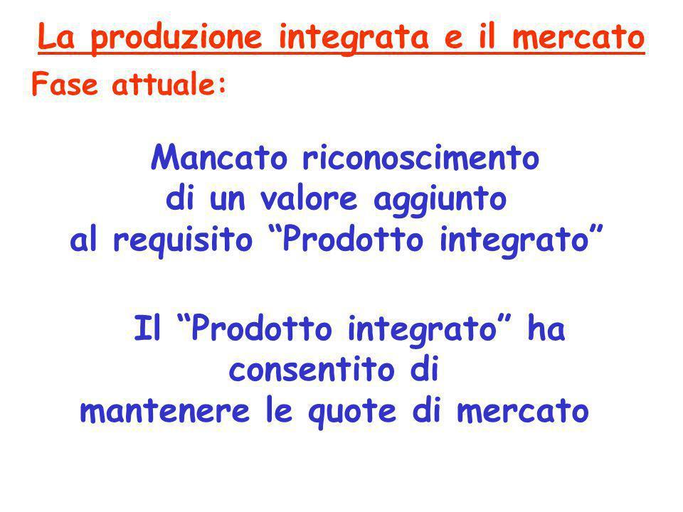 """Mancato riconoscimento di un valore aggiunto al requisito """"Prodotto integrato"""" La produzione integrata e il mercato Il """"Prodotto integrato"""" ha consent"""