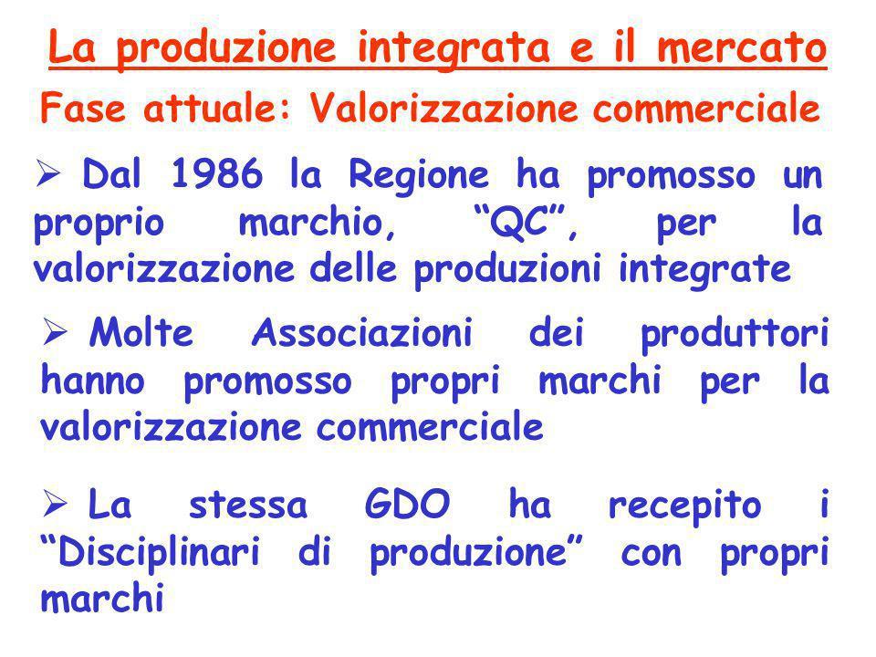 """Fase attuale: Valorizzazione commerciale La produzione integrata e il mercato  Dal 1986 la Regione ha promosso un proprio marchio, """"QC"""", per la valor"""