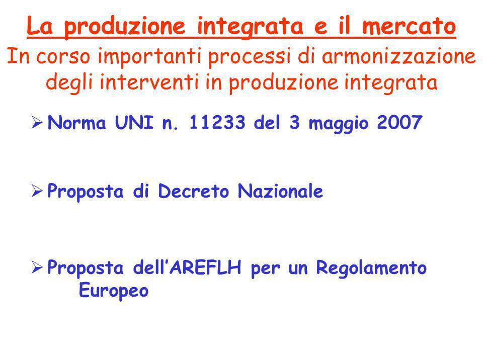  Proposta di Decreto Nazionale  Norma UNI n. 11233 del 3 maggio 2007 La produzione integrata e il mercato In corso importanti processi di armonizzaz