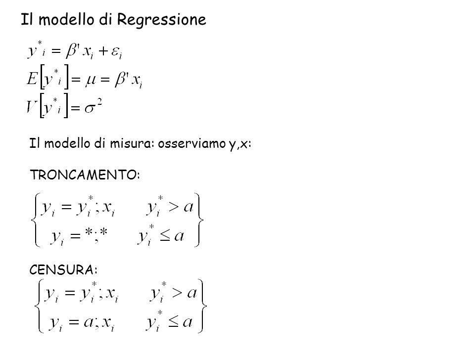 Il modello di Regressione Il modello di misura: osserviamo y,x: TRONCAMENTO: CENSURA: