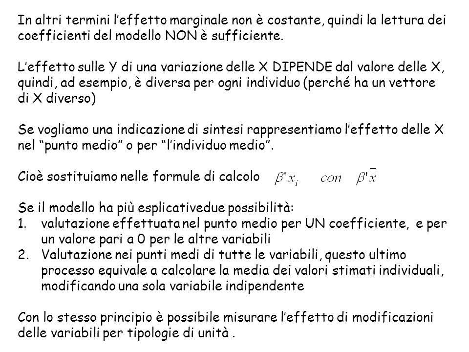 In altri termini l'effetto marginale non è costante, quindi la lettura dei coefficienti del modello NON è sufficiente.