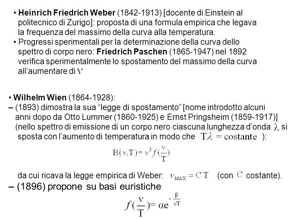 Heinrich Friedrich Weber (1842-1913) [docente di Einstein al politecnico di Zurigo]: proposta di una formula empirica che legava la frequenza del massimo della curva alla temperatura.