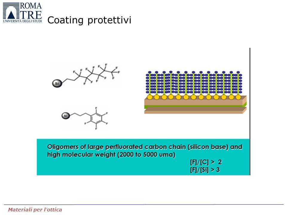 Materiali per l'ottica Coating protettivi