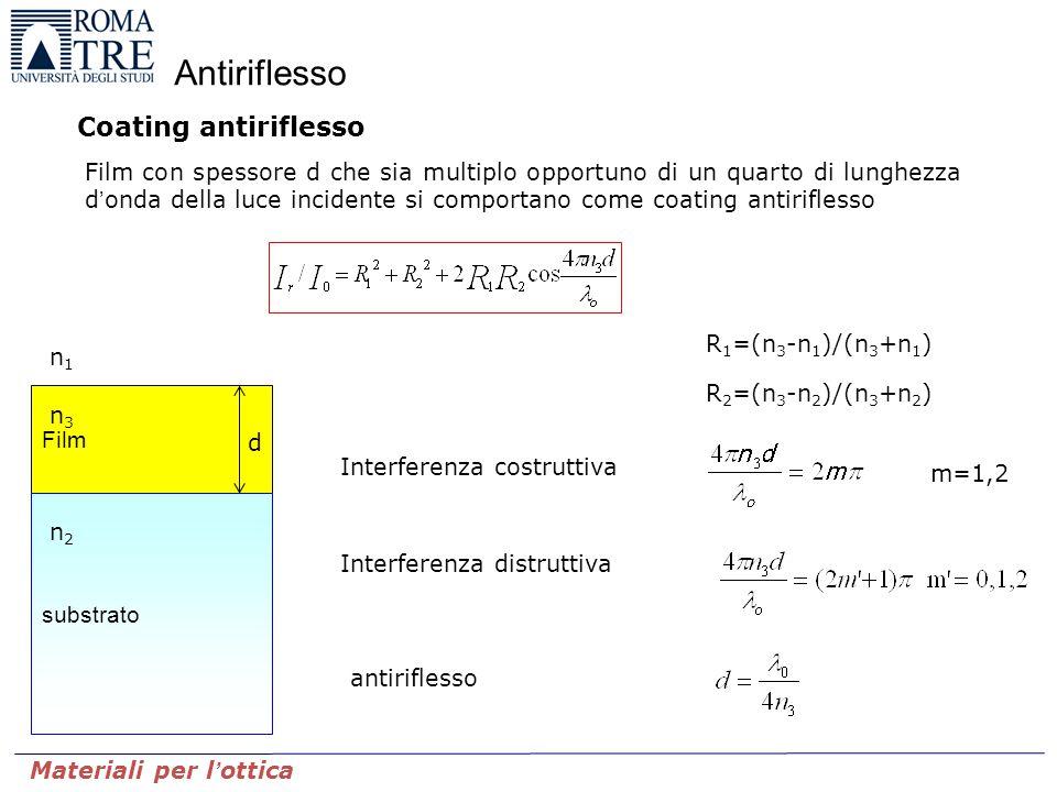Film con spessore d che sia multiplo opportuno di un quarto di lunghezza d'onda della luce incidente si comportano come coating antiriflesso Coating a