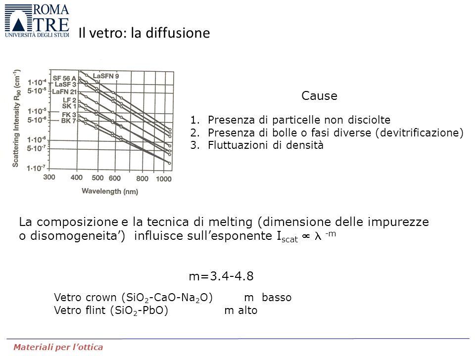 1.Presenza di particelle non disciolte 2.Presenza di bolle o fasi diverse (devitrificazione) 3.Fluttuazioni di densità Cause La composizione e la tecn
