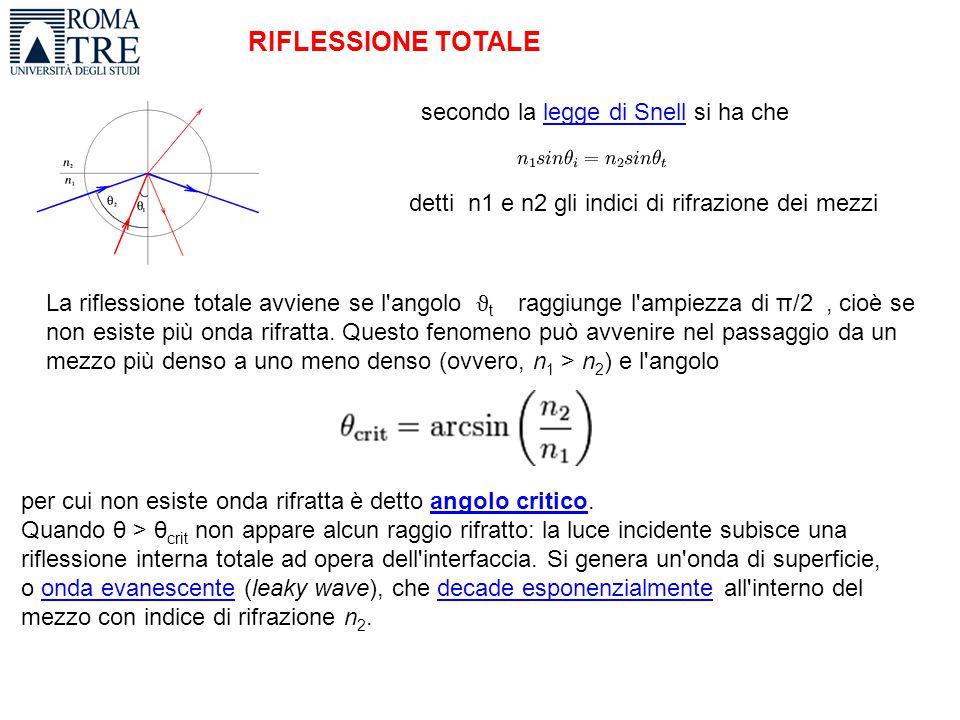 secondo la legge di Snell si ha che legge di Snell detti n1 e n2 gli indici di rifrazione dei mezzi La riflessione totale avviene se l'angolo ϑ t ragg