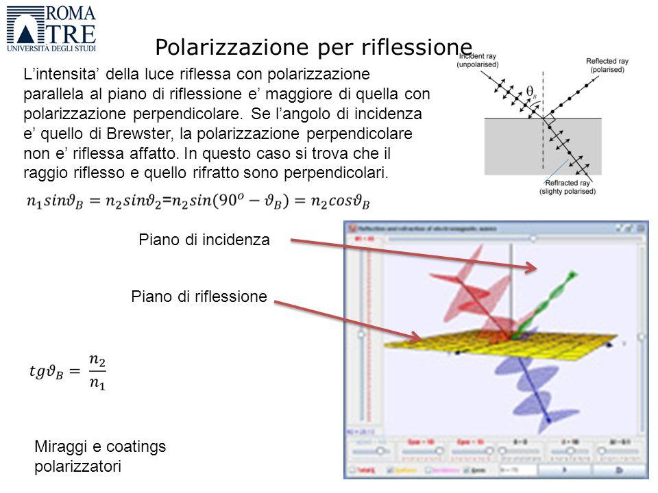 Polarizzazione per riflessione Piano di incidenza Piano di riflessione L'intensita' della luce riflessa con polarizzazione parallela al piano di rifle