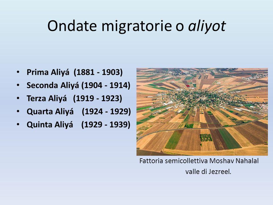 Ondate migratorie o aliyot Fattoria semicollettiva Moshav Nahalal valle di Jezreel. Prima Aliyá (1881 - 1903) Seconda Aliyá (1904 - 1914) Terza Aliyá
