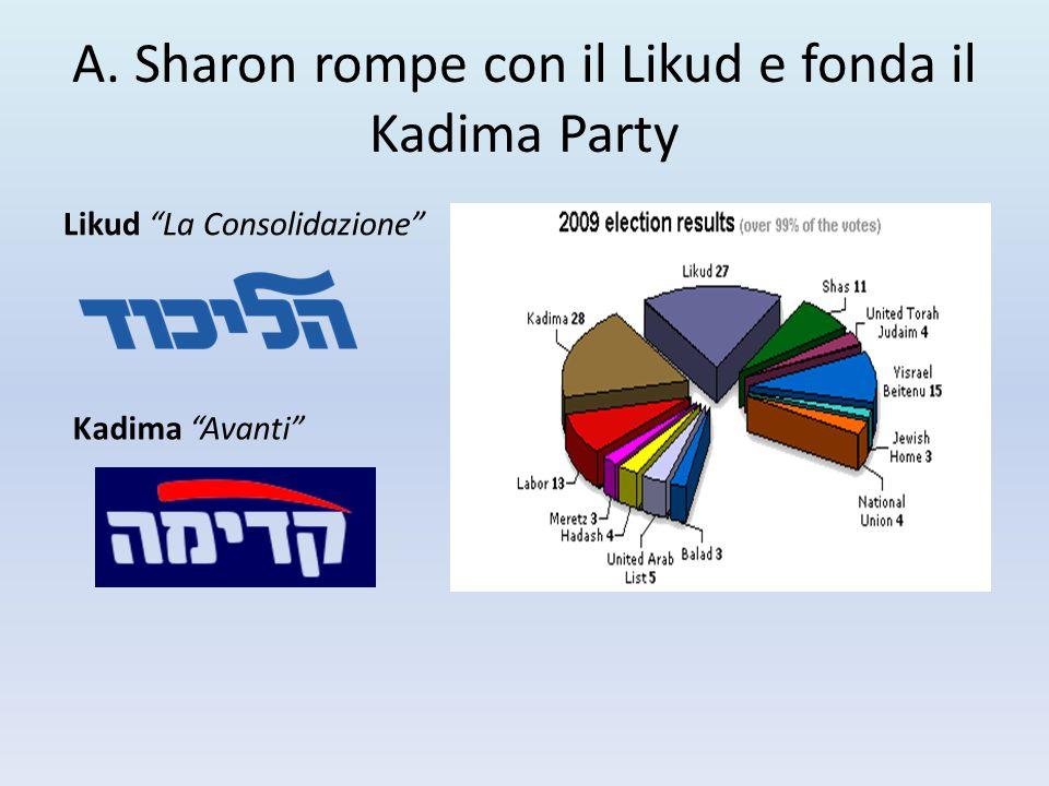 """A. Sharon rompe con il Likud e fonda il Kadima Party Likud """"La Consolidazione"""" Kadima """"Avanti"""""""