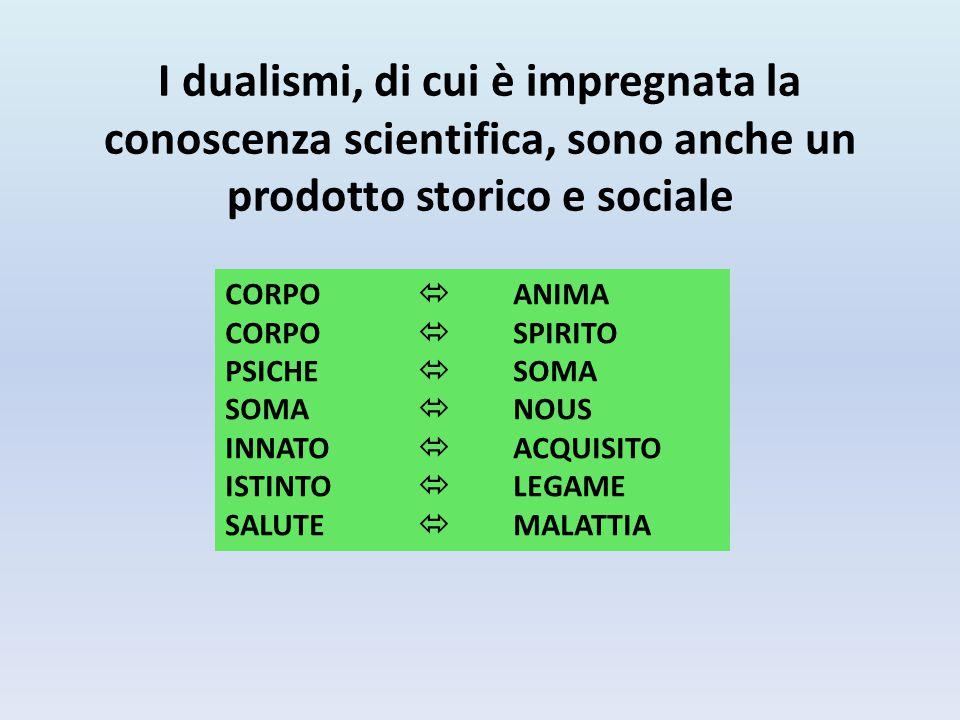 I dualismi, di cui è impregnata la conoscenza scientifica, sono anche un prodotto storico e sociale CORPO  ANIMA CORPO  SPIRITO PSICHE  SOMA SOMA 