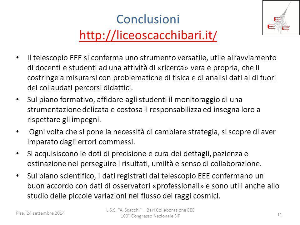 """L.S.S. """"A. Scacchi"""" – Bari Collaborazione EEE 100° Congresso Nazionale SIF Pisa, 24 settembre 2014 11 Conclusioni http://liceoscacchibari.it / Il tele"""