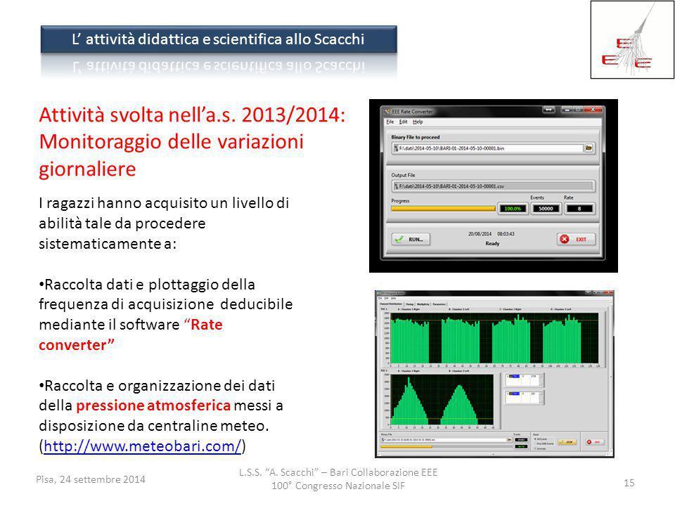 """L.S.S. """"A. Scacchi"""" – Bari Collaborazione EEE 100° Congresso Nazionale SIF Pisa, 24 settembre 2014 15 Attività svolta nell'a.s. 2013/2014: Monitoraggi"""