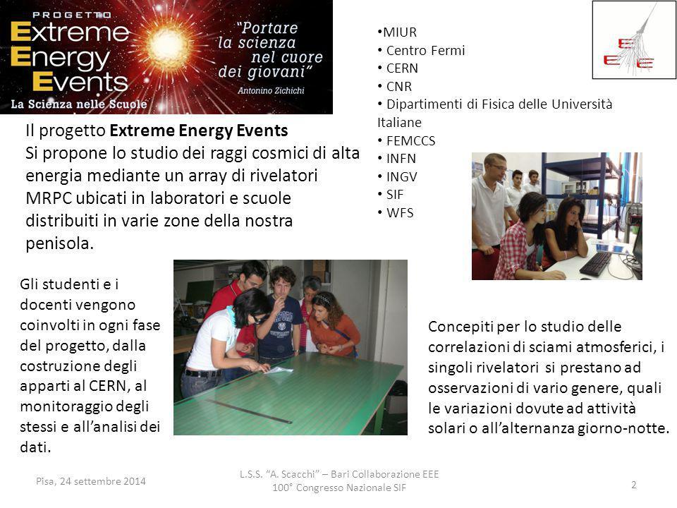 """L.S.S. """"A. Scacchi"""" – Bari Collaborazione EEE 100° Congresso Nazionale SIF Pisa, 24 settembre 2014 Il progetto Extreme Energy Events Si propone lo stu"""