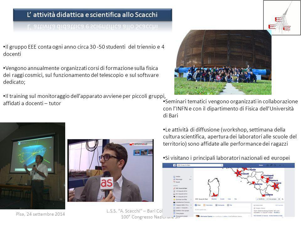 """L.S.S. """"A. Scacchi"""" – Bari Collaborazione EEE 100° Congresso Nazionale SIF Pisa, 24 settembre 2014 4 Il gruppo EEE conta ogni anno circa 30 -50 studen"""