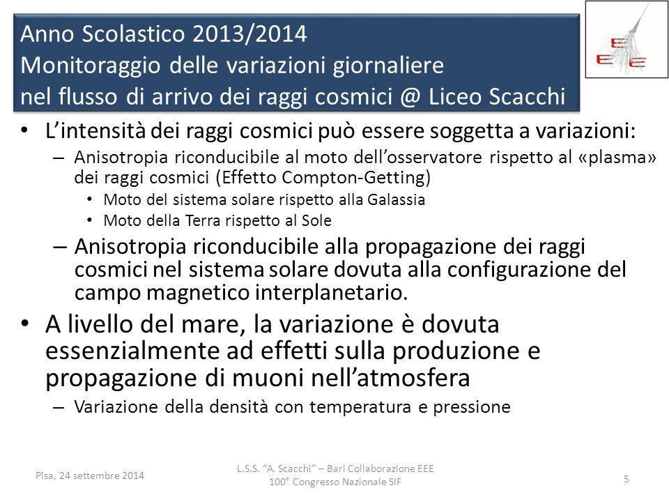 """L.S.S. """"A. Scacchi"""" – Bari Collaborazione EEE 100° Congresso Nazionale SIF Pisa, 24 settembre 2014 5 Anno Scolastico 2013/2014 Monitoraggio delle vari"""