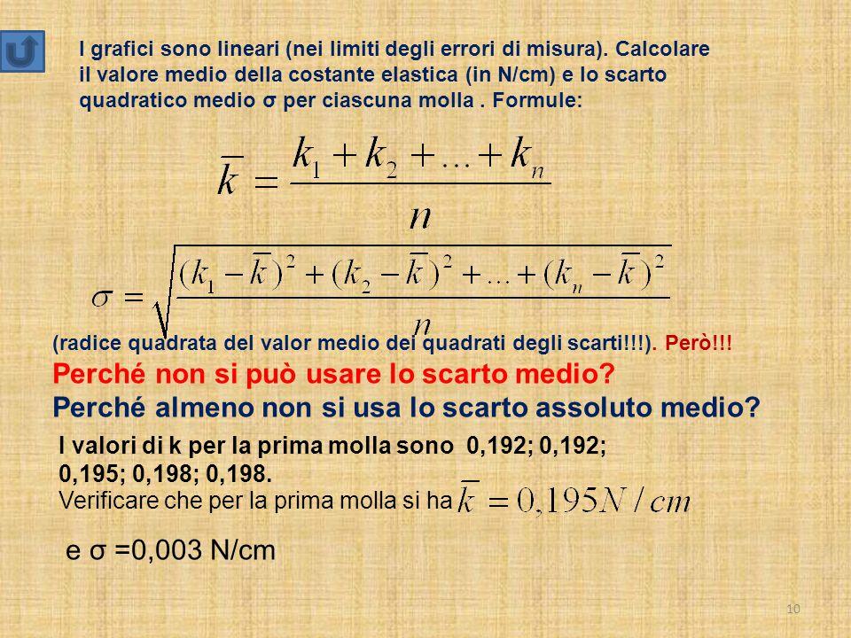 10 I grafici sono lineari (nei limiti degli errori di misura). Calcolare il valore medio della costante elastica (in N/cm) e lo scarto quadratico medi