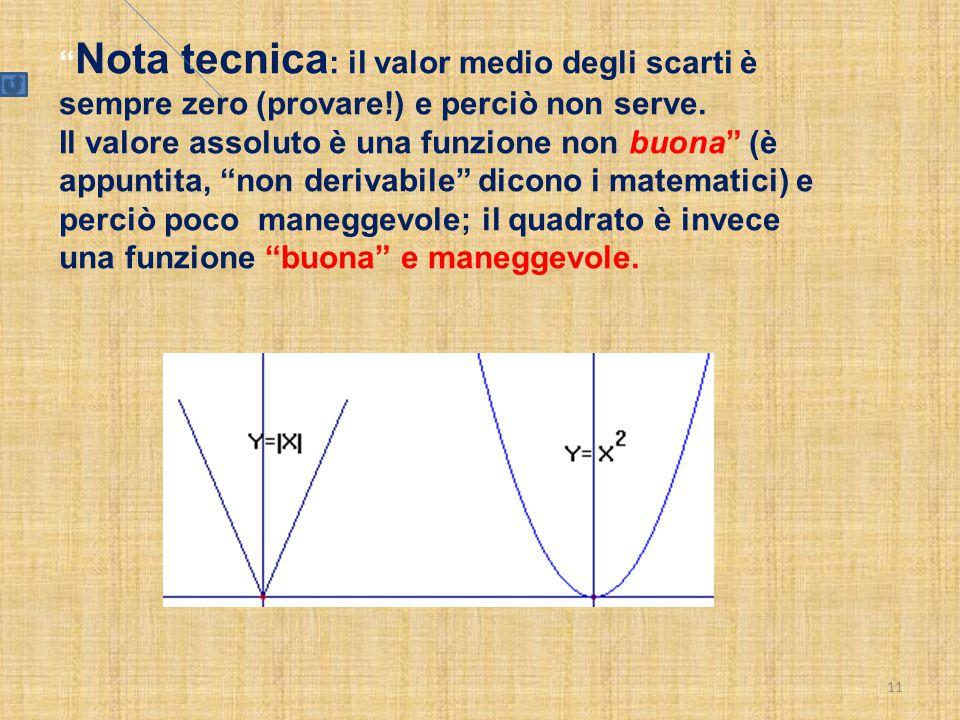 """11 """" Nota tecnica : il valor medio degli scarti è sempre zero (provare!) e perciò non serve. Il valore assoluto è una funzione non buona"""" (è appuntita"""