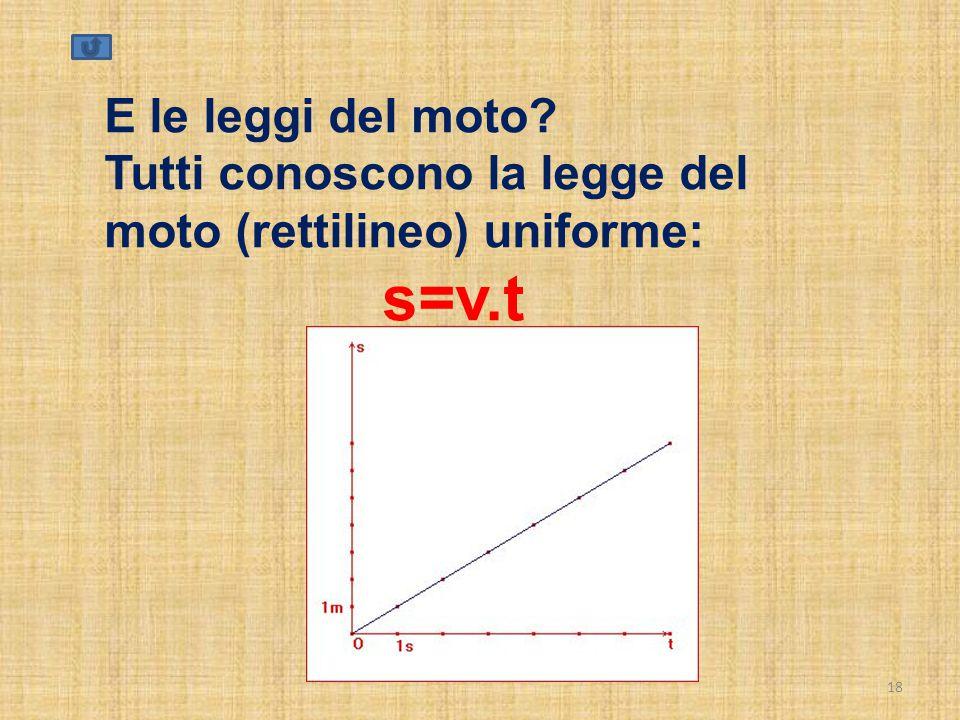 18 E le leggi del moto Tutti conoscono la legge del moto (rettilineo) uniforme: s=v.t