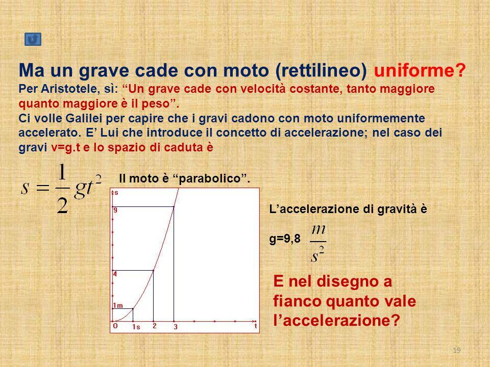 """19 Ma un grave cade con moto (rettilineo) uniforme? Per Aristotele, sì: """"Un grave cade con velocità costante, tanto maggiore quanto maggiore è il peso"""