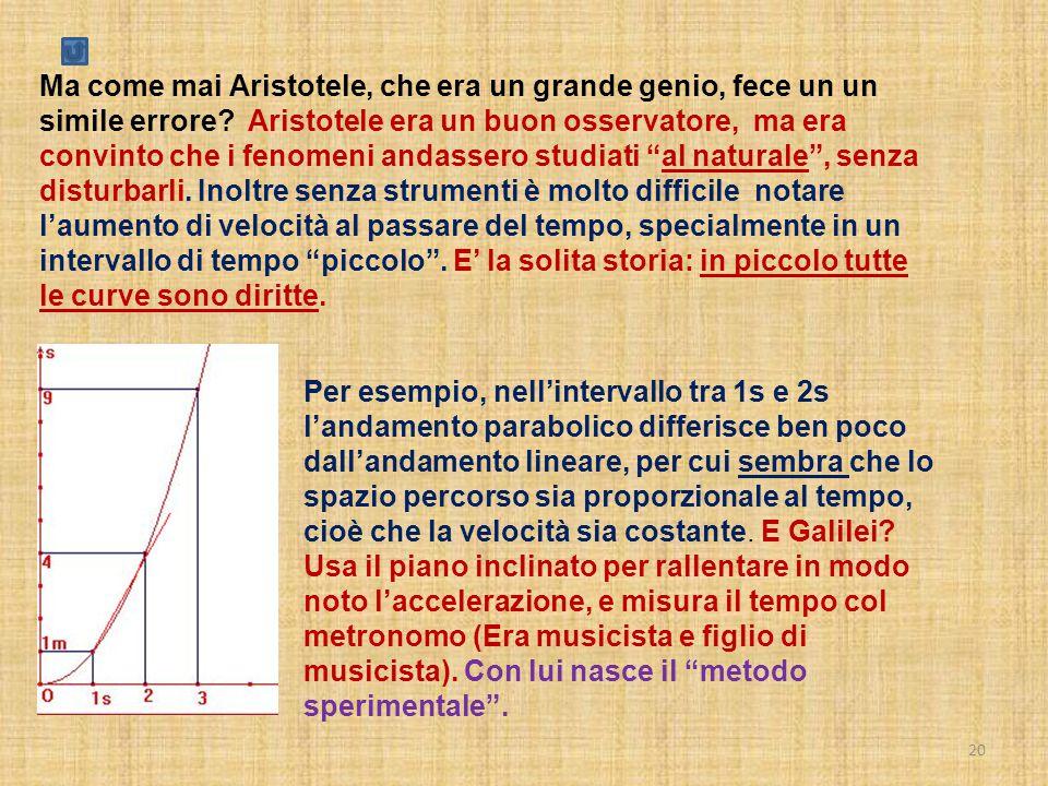 20 Ma come mai Aristotele, che era un grande genio, fece un un simile errore? Aristotele era un buon osservatore, ma era convinto che i fenomeni andas
