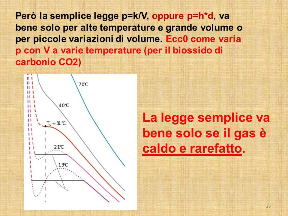 25 Però la semplice legge p=k/V, oppure p=h*d, va bene solo per alte temperature e grande volume o per piccole variazioni di volume. Ecc0 come varia p