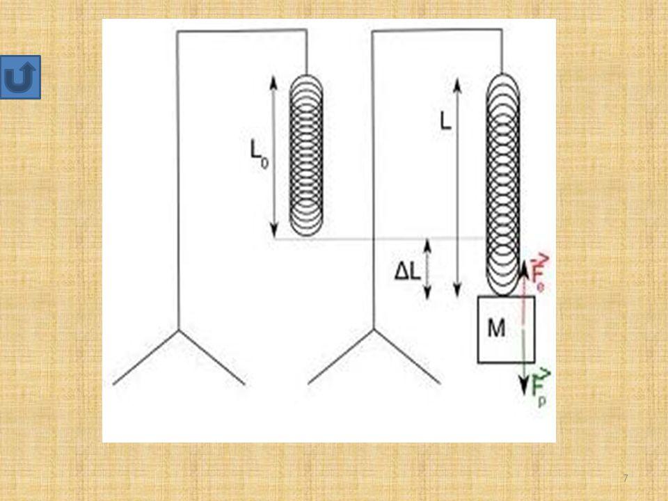 8 N.B. x è l'allungamentoΔl Esempio numerico