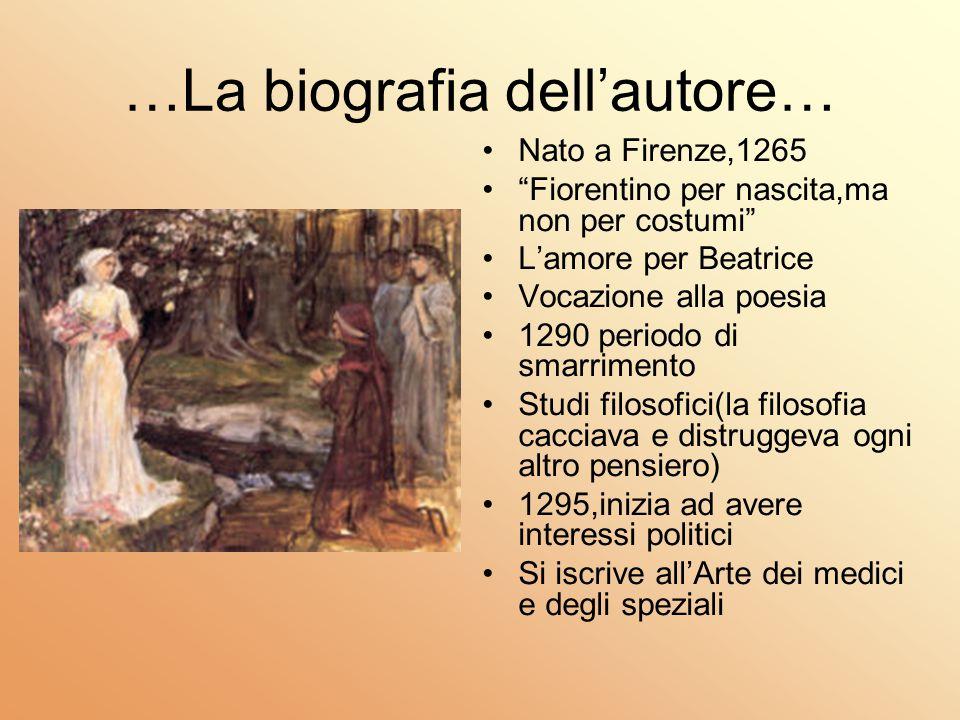 La città natale:Firenze(prima della nascita di Dante) Guelfi e Ghibellini 1250,Ghibellini al potere,morte di Federico II Vengono cacciati da Firenze 1260,arriva Manfredi e riorganizza i Ghibellini Sconfitta dei Guelfi a Monte Aperti 1265,Carlo D'angiò(Re di Francia)limita il potere di Manfredi