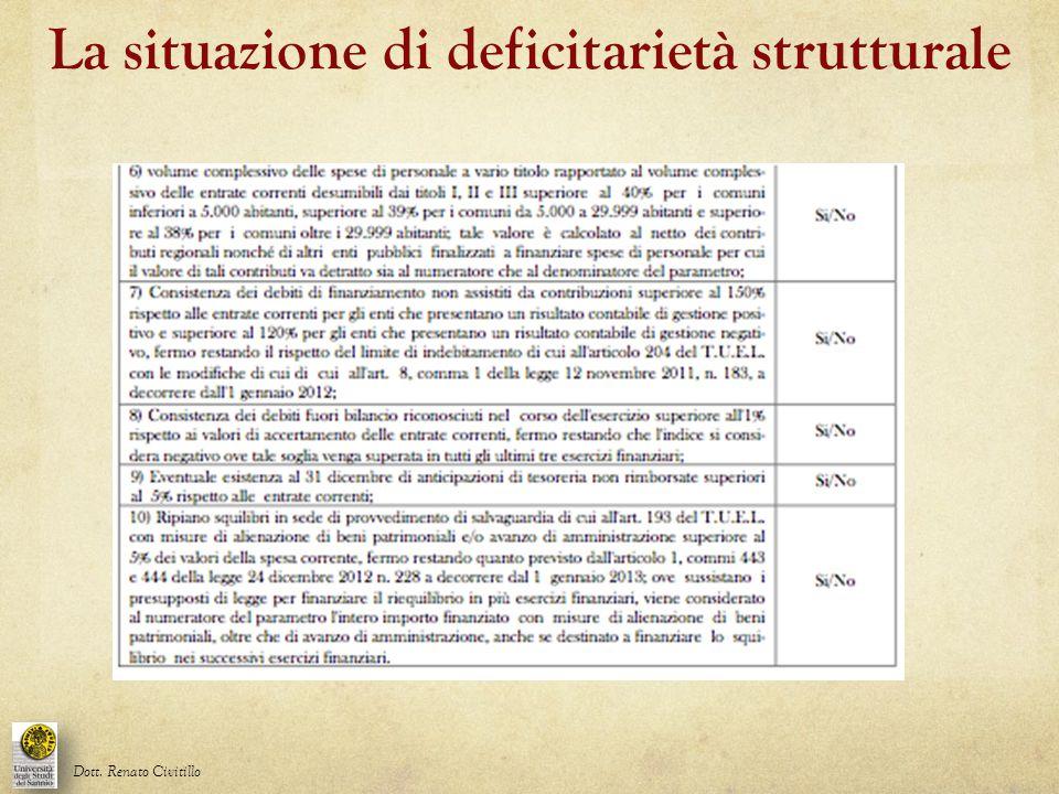 La situazione di deficitarietà strutturale Dott. Renato Civitillo