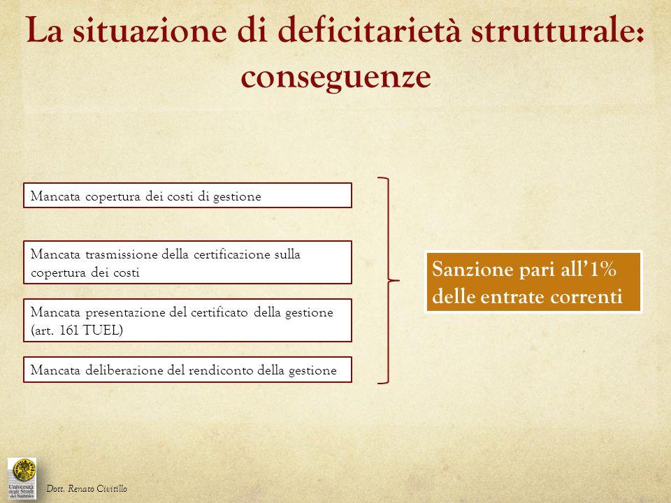Dott. Renato Civitillo La situazione di deficitarietà strutturale: conseguenze Mancata copertura dei costi di gestione Mancata trasmissione della cert